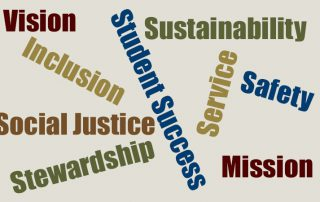 Word Cloud of Mission, Vision, & Commitments