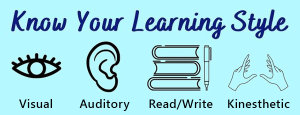 Know Your Learning Style - Visual, Auditory, Read/Write, Kinesthetic