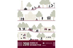 Texas A&M University Department of Residence Life Sustainability Plan Icon